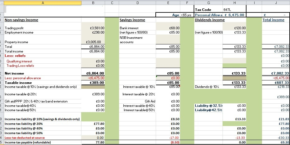 Spreadsheet breaking down taxable income into non-savings income (trading profit, employment and property income), savings income (bank interest) and investment (dividends) income
